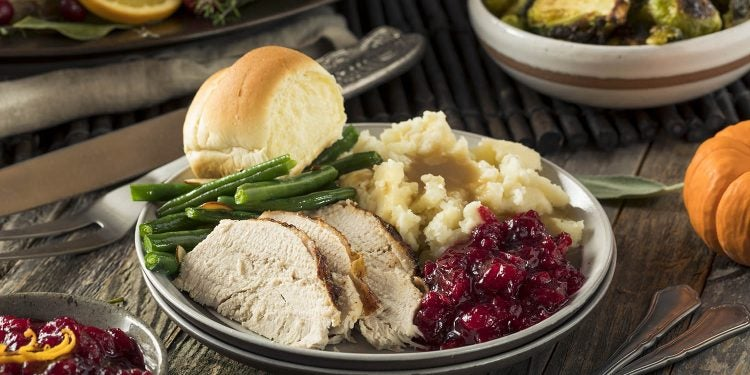 traditional plate of thanksgiving food