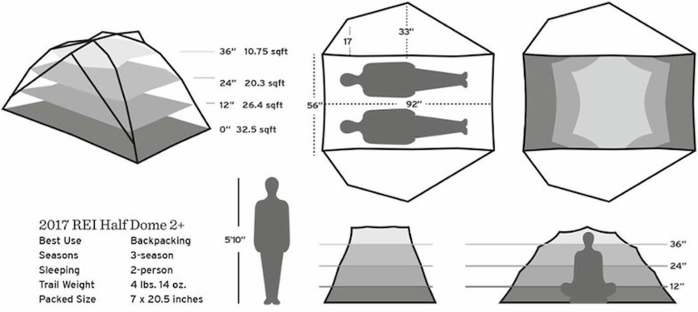 Half Dome 2+ tent diagram