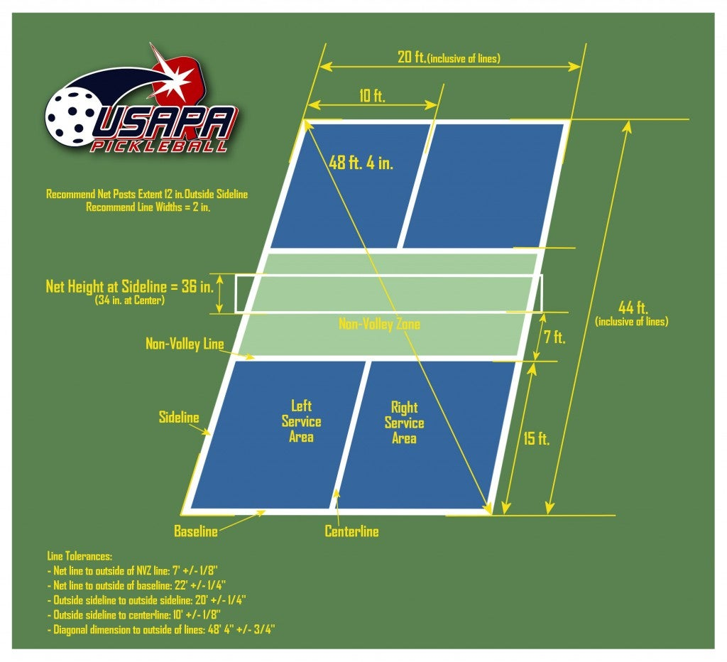 a diagram detailing the dimensions of a standard pickleball court