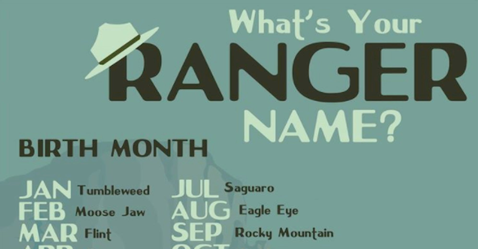 Park ranger game chart.